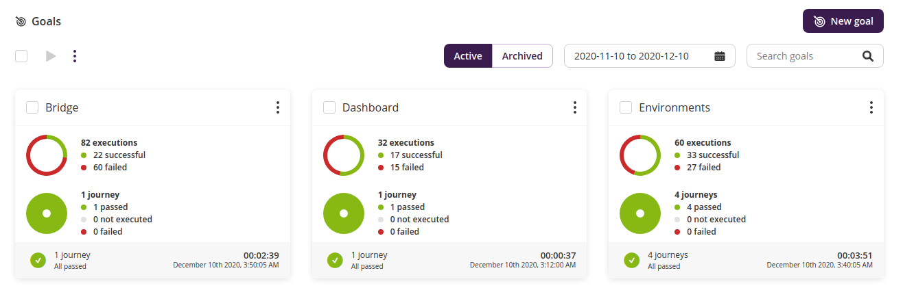 Project dashboard overview - Goals
